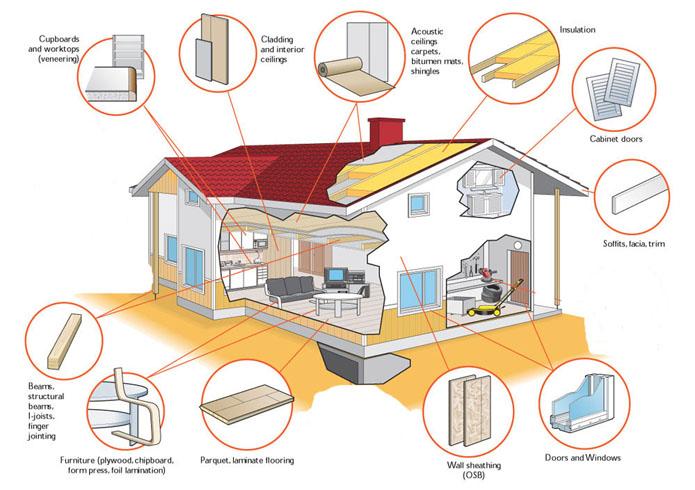 formaldehyde ecoboard international bv. Black Bedroom Furniture Sets. Home Design Ideas